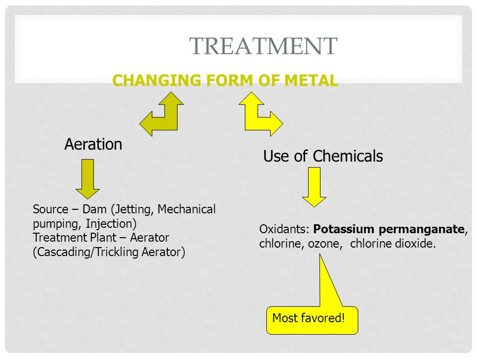 TREATMENT CHANGING FORM OF METAL Aeration Use of Chemicals