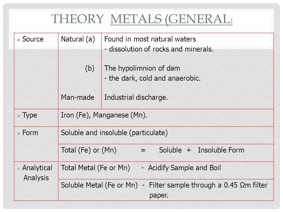 THEORY Metals (general)