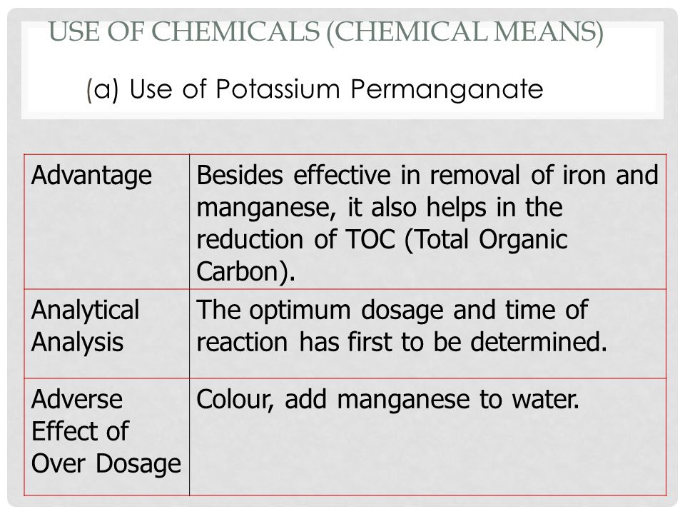 USE OF CHEMICALS (CHEMICAL MEANS)