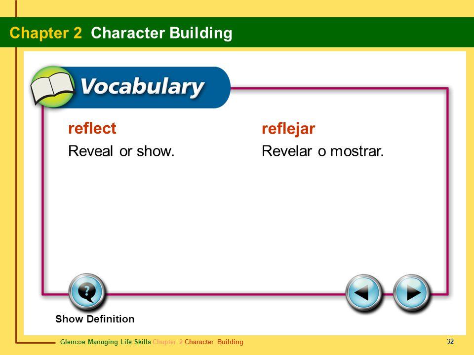 reflect reflejar Reveal or show. Revelar o mostrar. Show Definition