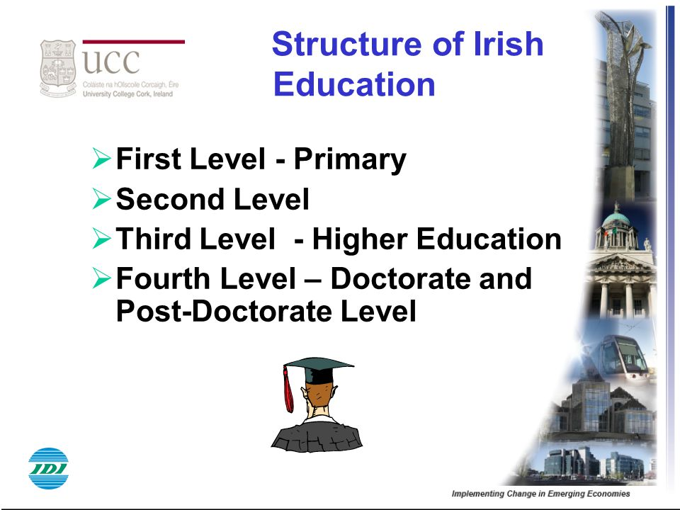 Structure of Irish Education
