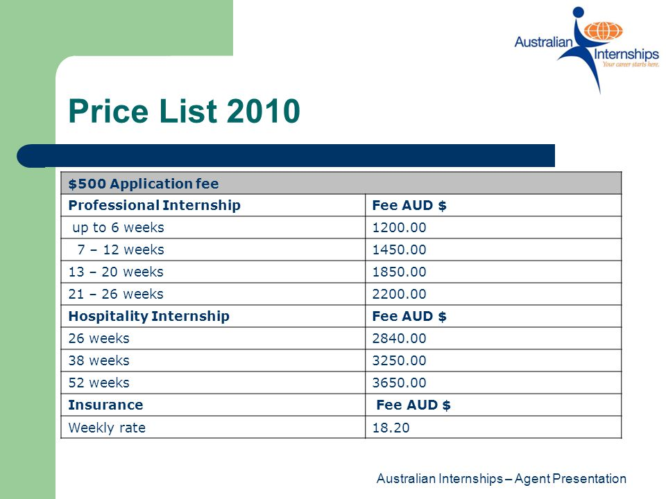 Price List 2010 $500 Application fee Professional Internship Fee AUD $
