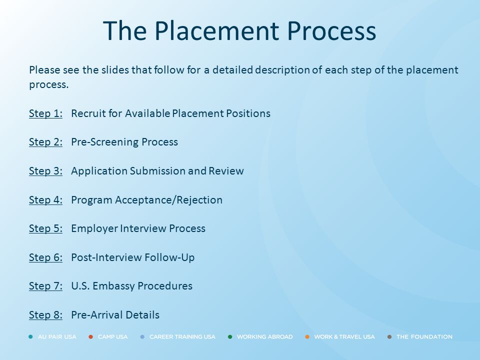 The Placement Process Please see the slides that follow for a detailed description of each step of the placement process.