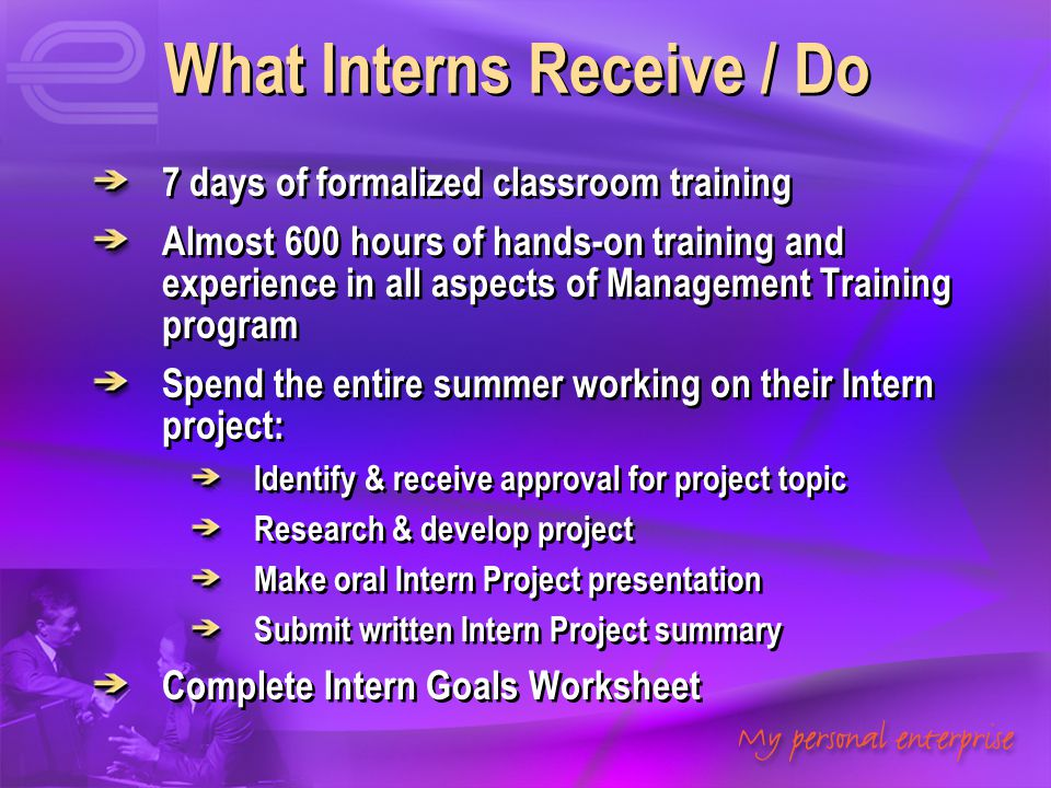 What Interns Receive / Do