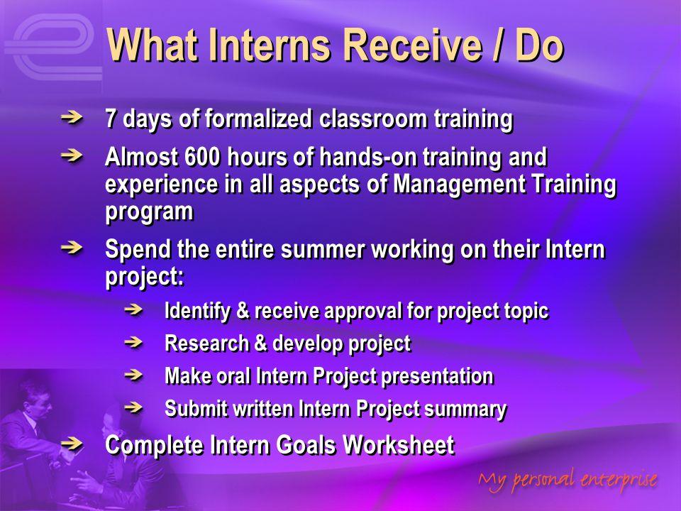 What Interns Receive / Do