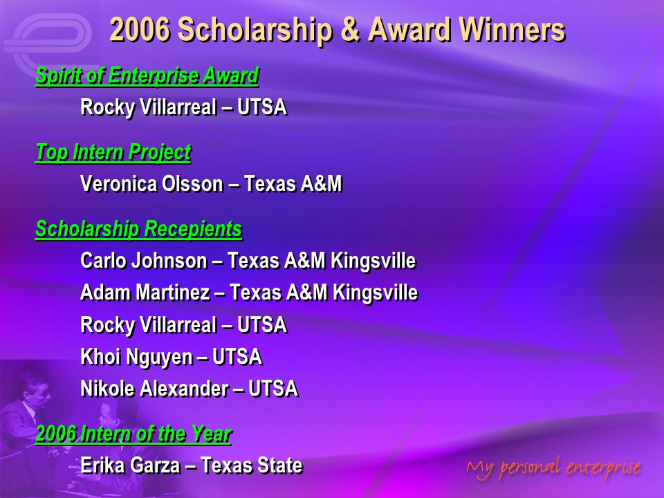 2006 Scholarship & Award Winners