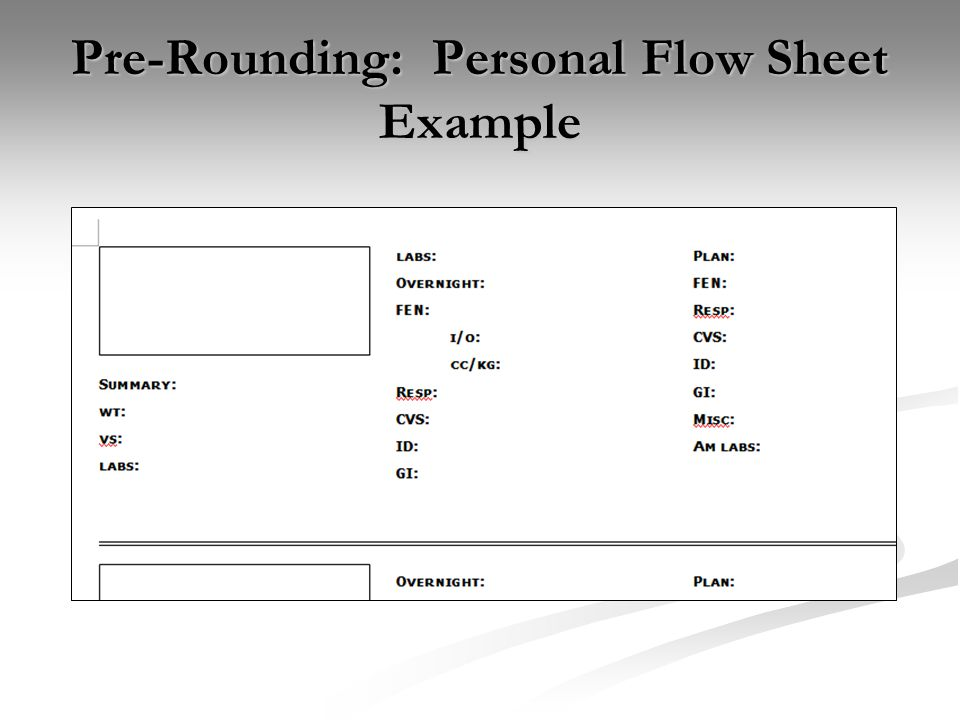 Pre-Rounding: Personal Flow Sheet Example