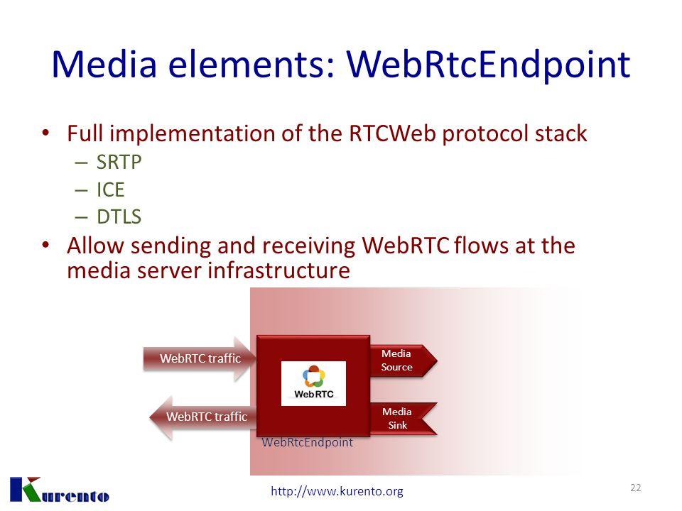 Media elements: WebRtcEndpoint