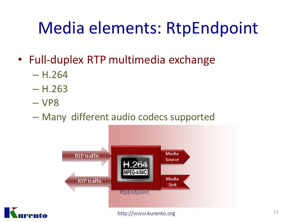 Media elements: RtpEndpoint