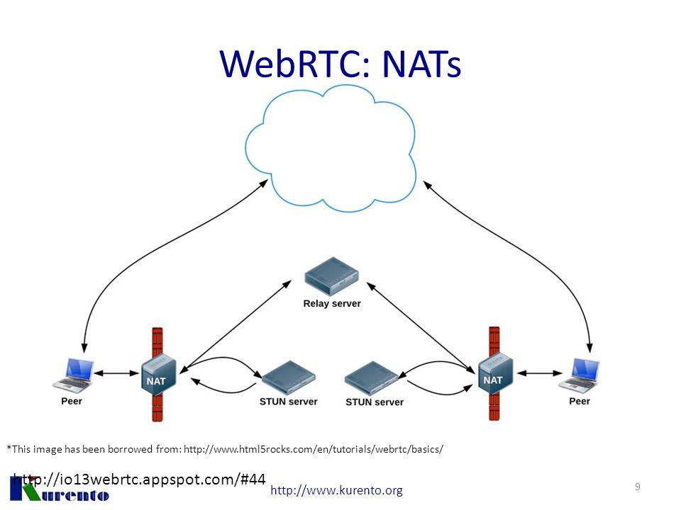 WebRTC: NATs http://io13webrtc.appspot.com/#44