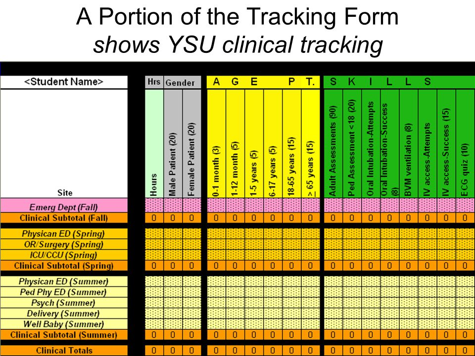 A Portion of the Tracking Form shows YSU clinical tracking