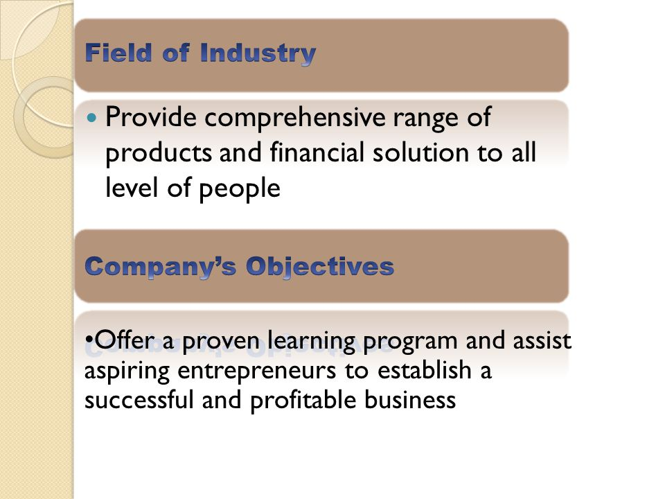 Field of Industry Provide comprehensive range of products and financial solution to all level of people.