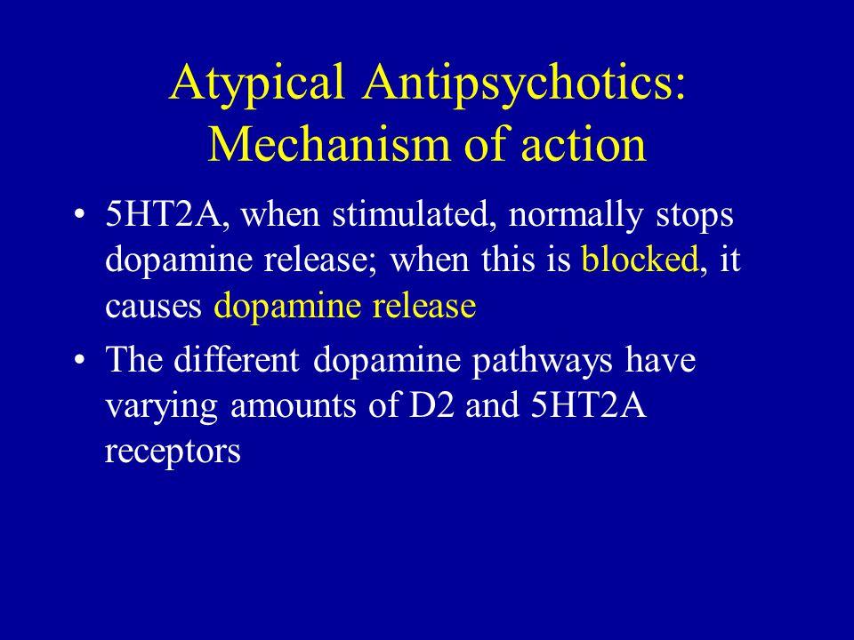 Atypical Antipsychotics: Mechanism of action
