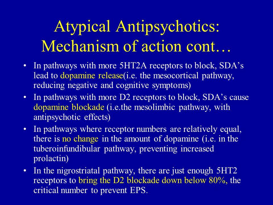Atypical Antipsychotics: Mechanism of action cont…