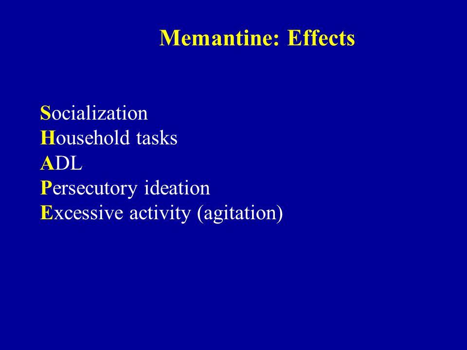 Memantine: Effects Socialization Household tasks ADL