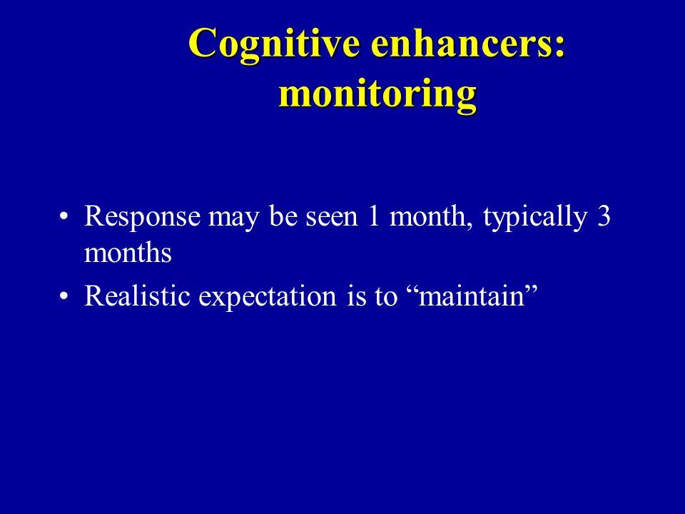 Cognitive enhancers: monitoring