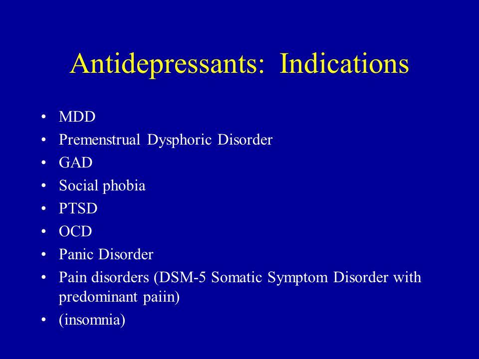 Antidepressants: Indications