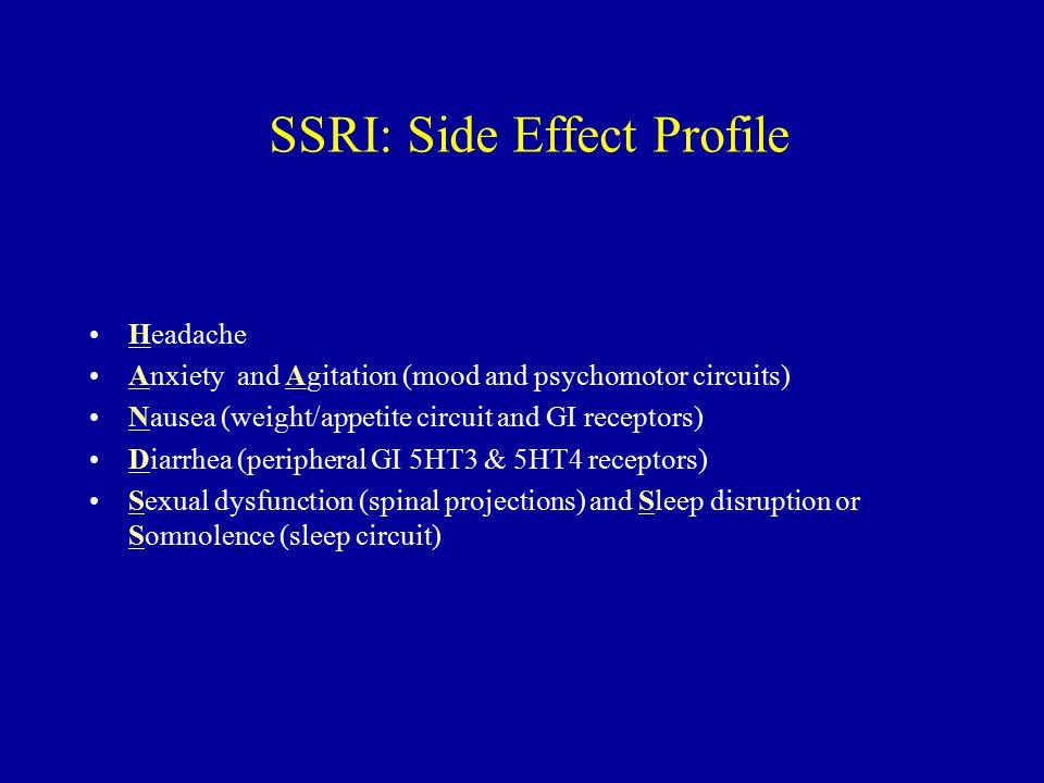 SSRI: Side Effect Profile