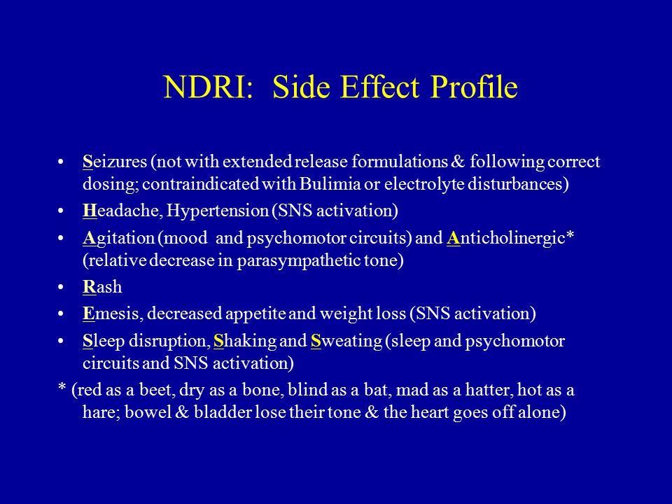 NDRI: Side Effect Profile