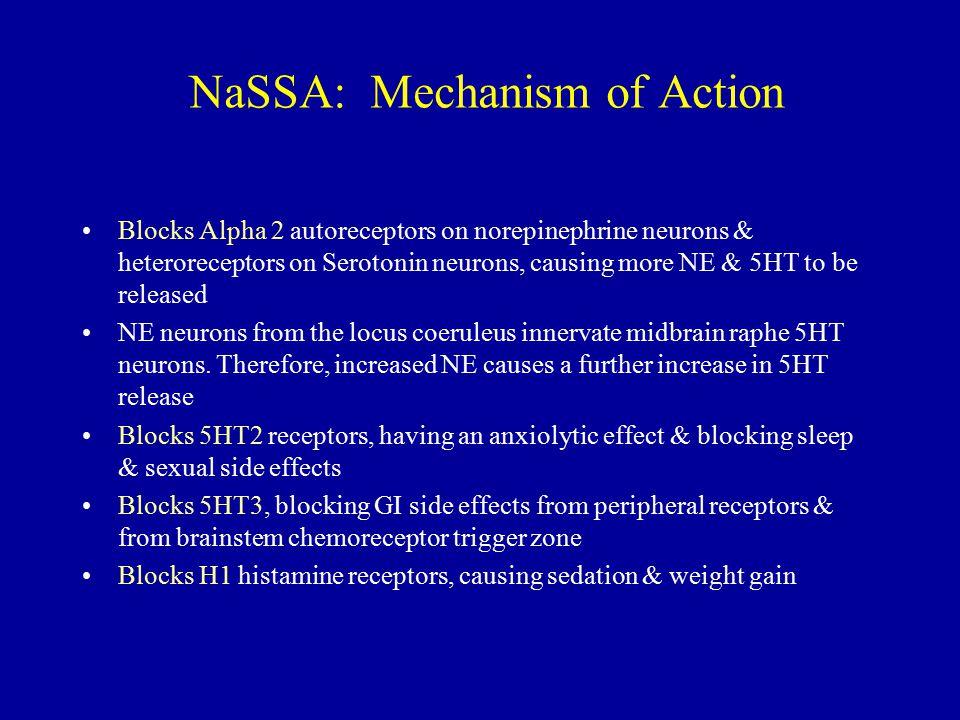 NaSSA: Mechanism of Action