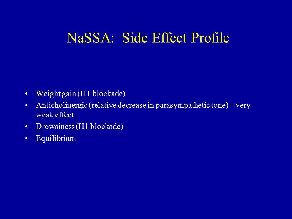 NaSSA: Side Effect Profile