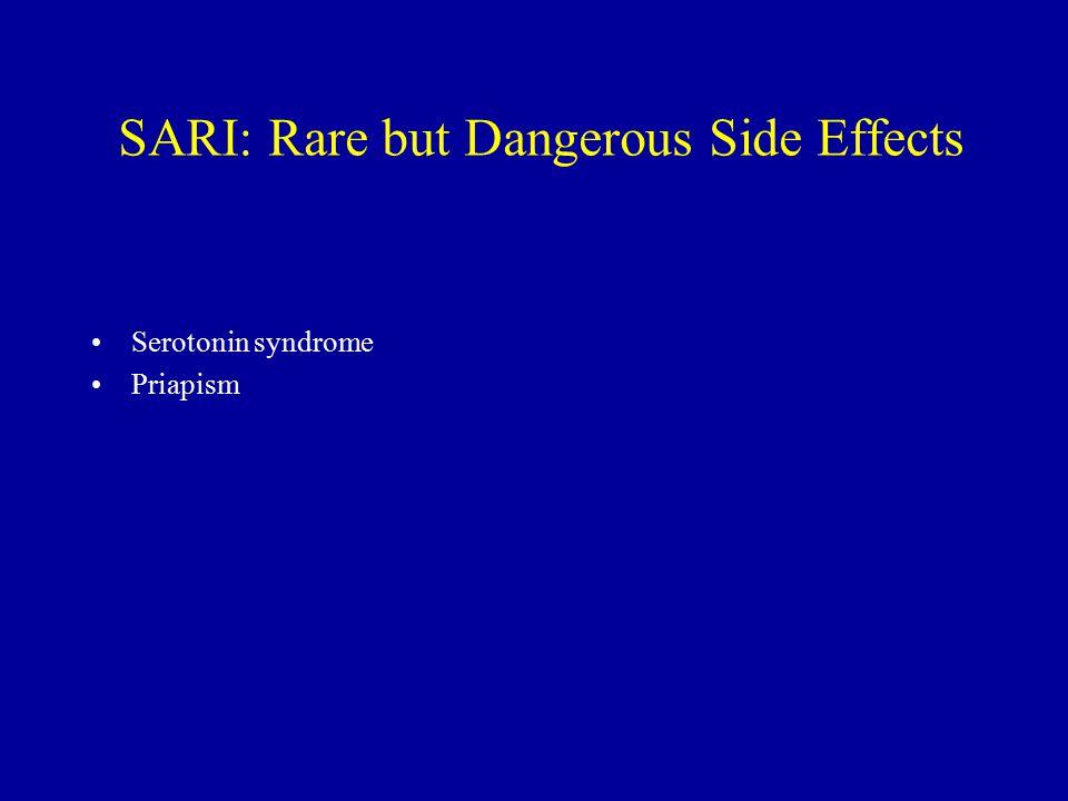 SARI: Rare but Dangerous Side Effects