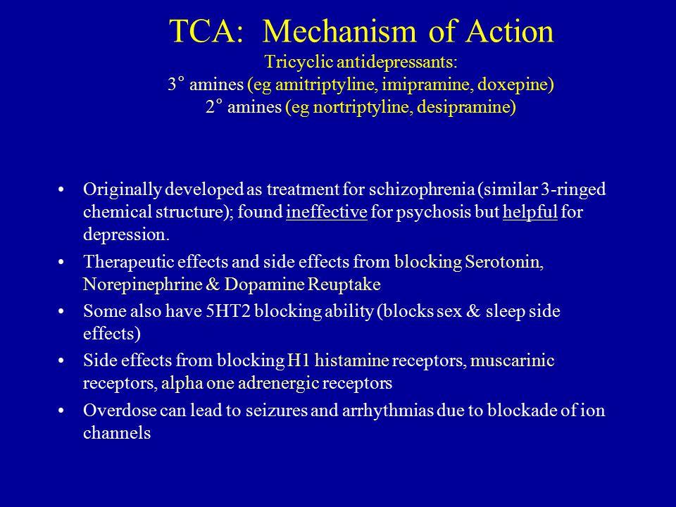 TCA: Mechanism of Action Tricyclic antidepressants: 3° amines (eg amitriptyline, imipramine, doxepine) 2° amines (eg nortriptyline, desipramine)
