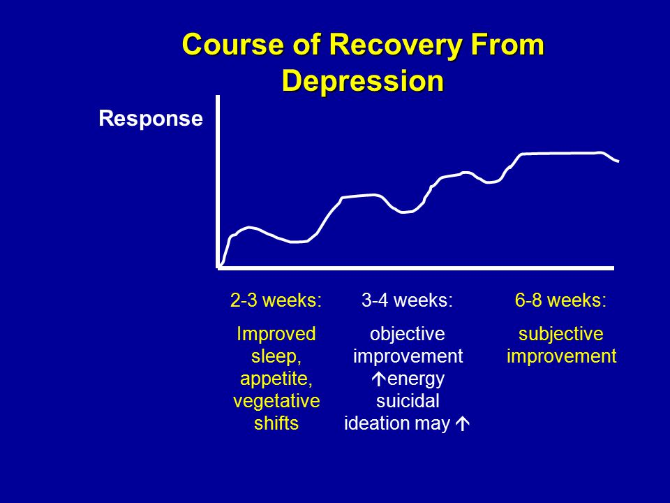 Course of Recovery From Depression