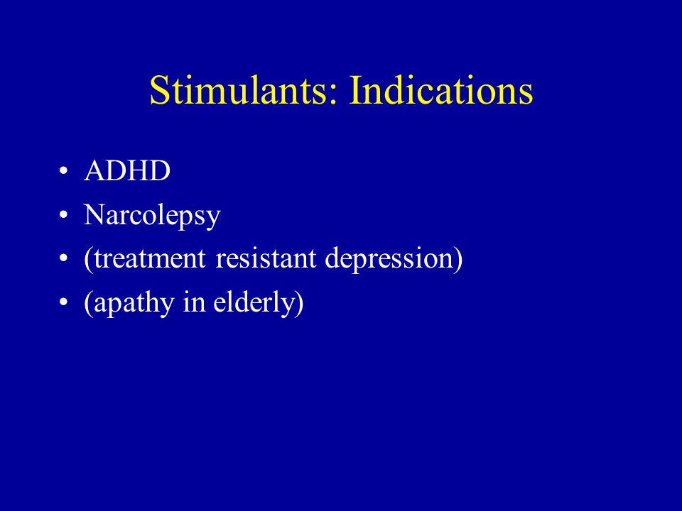 Stimulants: Indications