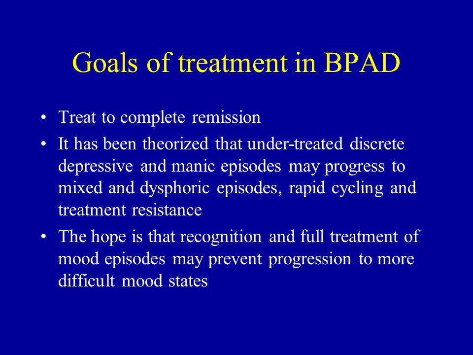 Goals of treatment in BPAD