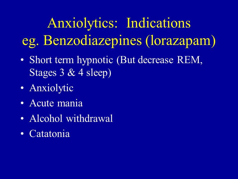 Anxiolytics: Indications eg. Benzodiazepines (lorazapam)