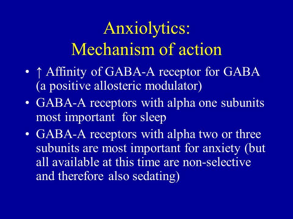 Anxiolytics: Mechanism of action