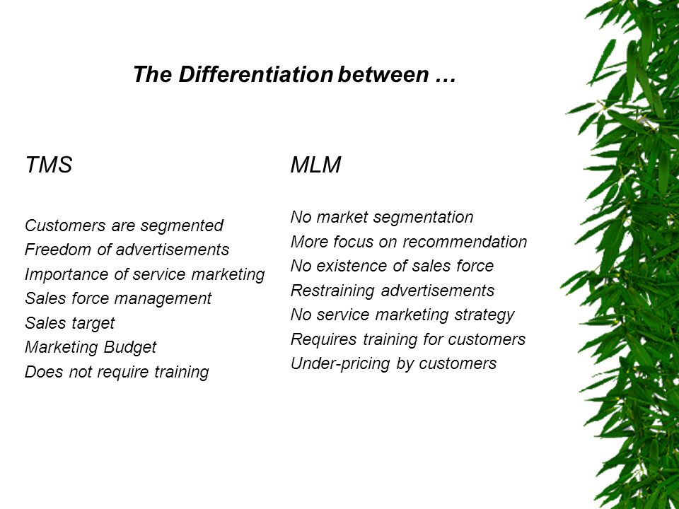 The Differentiation between …
