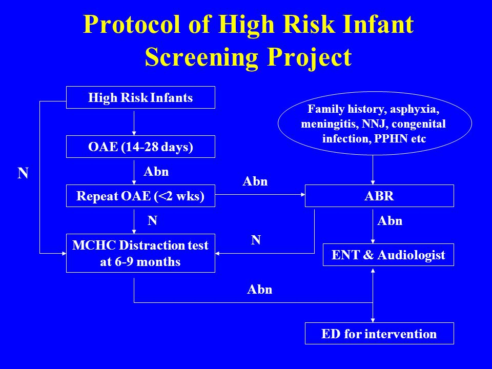 Protocol of High Risk Infant Screening Project