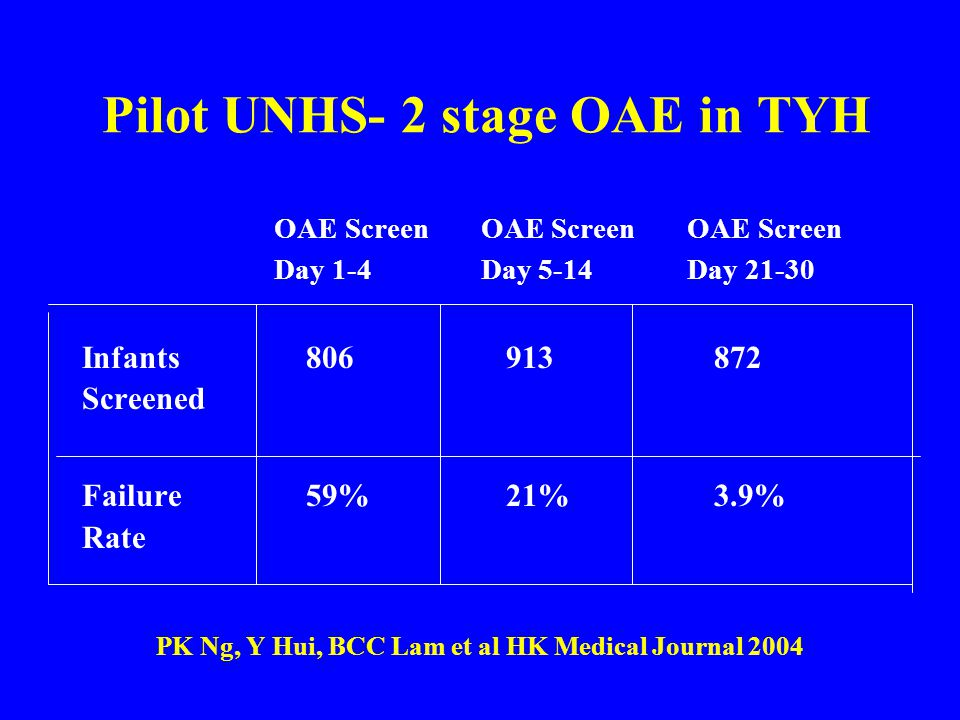 Pilot UNHS- 2 stage OAE in TYH