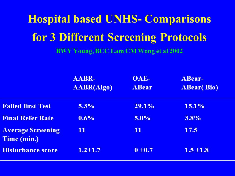 Hospital based UNHS- Comparisons for 3 Different Screening Protocols BWY Young, BCC Lam CM Wong et al 2002
