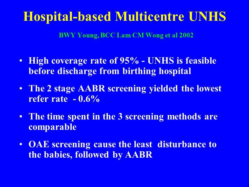 Hospital-based Multicentre UNHS BWY Young, BCC Lam CM Wong et al 2002
