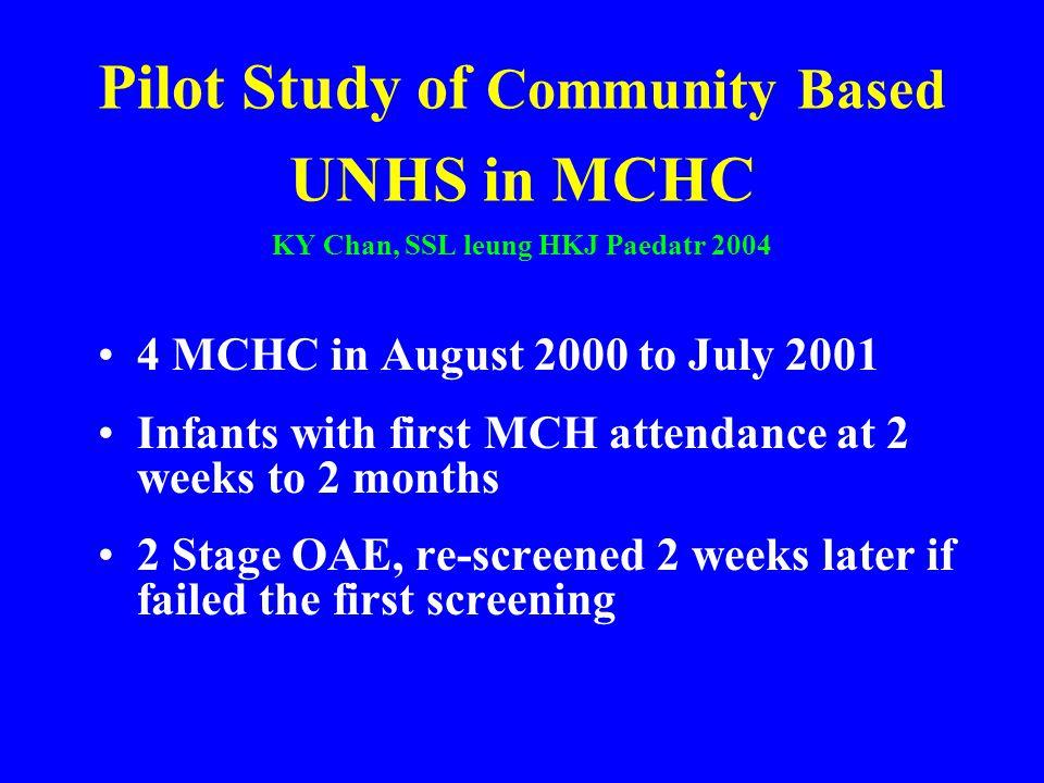 Pilot Study of Community Based UNHS in MCHC KY Chan, SSL leung HKJ Paedatr 2004