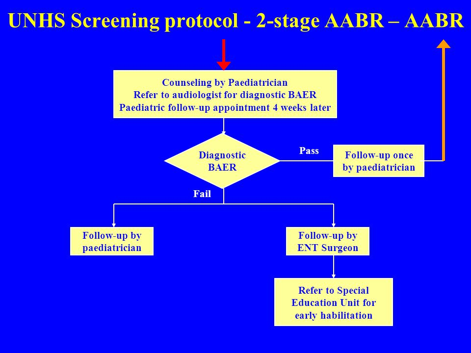 UNHS Screening protocol - 2-stage AABR – AABR