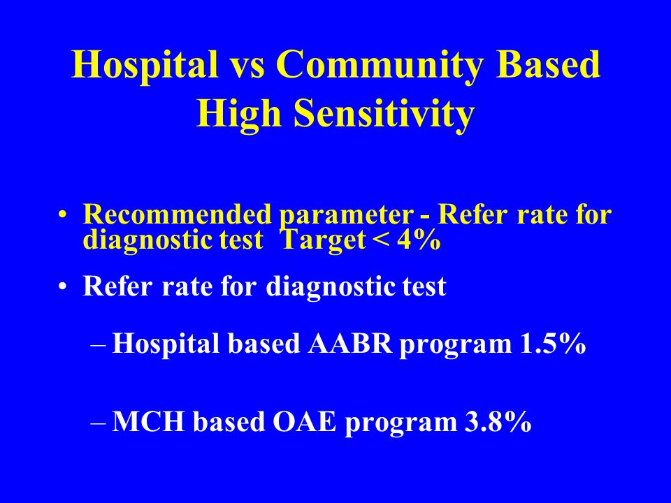 Hospital vs Community Based High Sensitivity