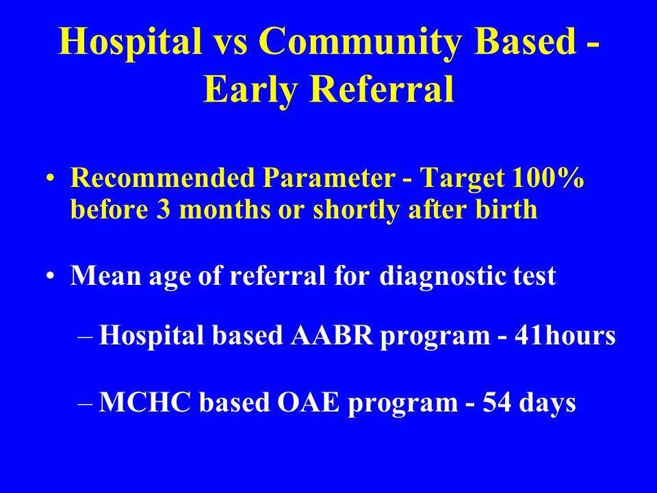 Hospital vs Community Based - Early Referral