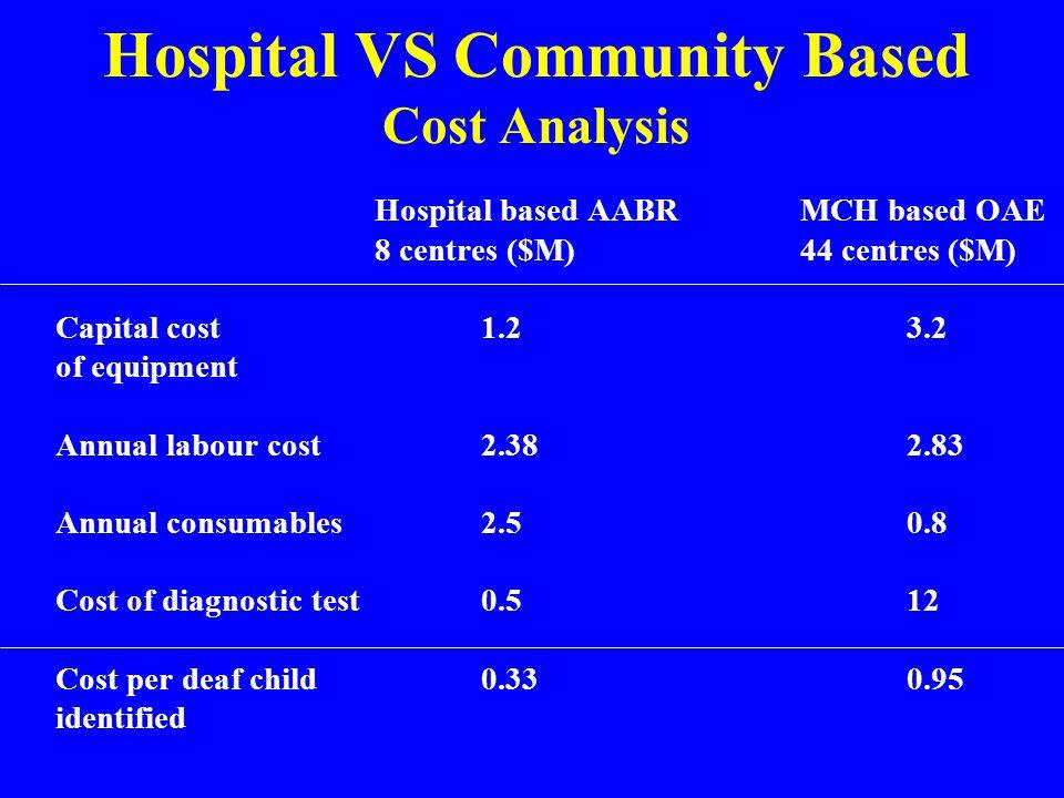 Hospital VS Community Based Cost Analysis