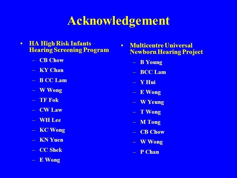 Acknowledgement HA High Risk Infants Hearing Screening Program