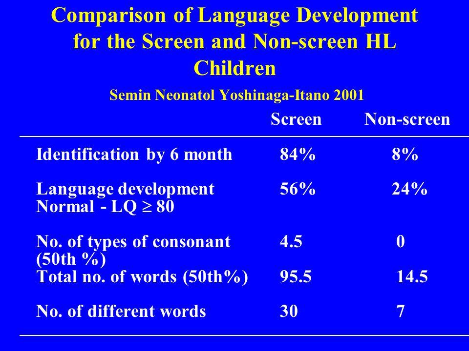 Comparison of Language Development for the Screen and Non-screen HL Children Semin Neonatol Yoshinaga-Itano 2001
