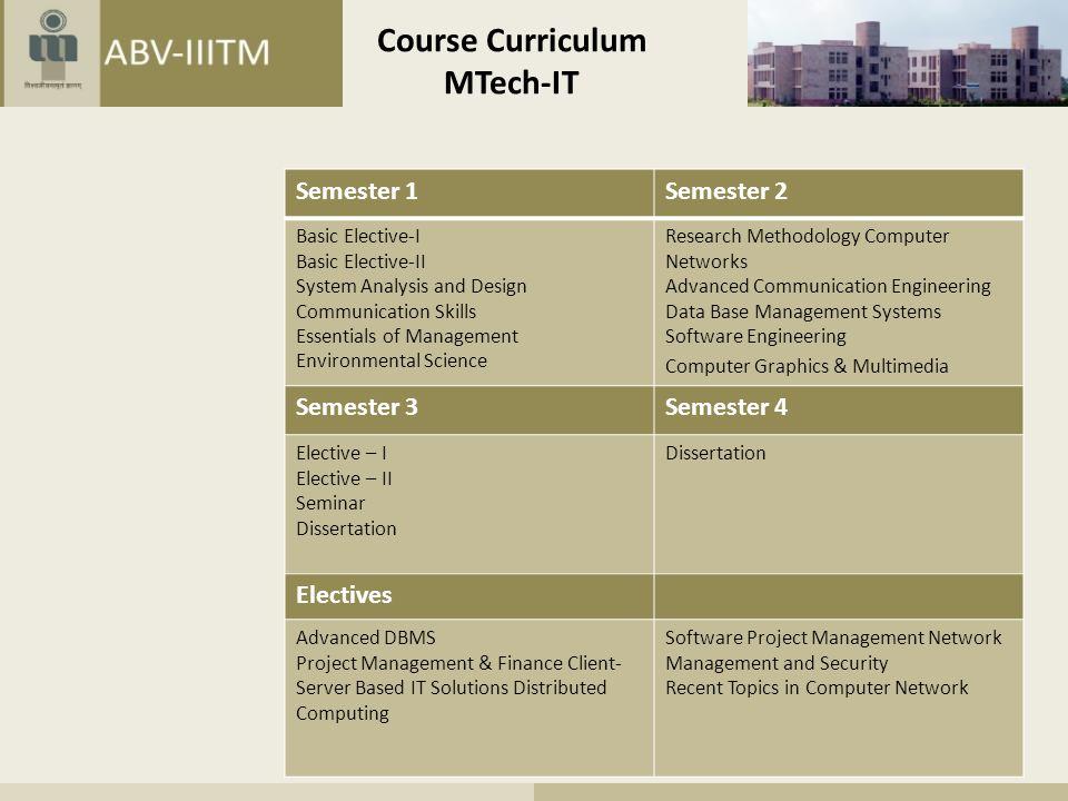 Course Curriculum MTech-IT