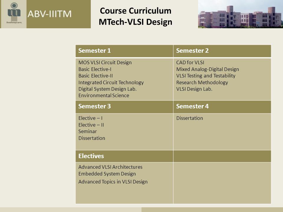 Course Curriculum MTech-VLSI Design