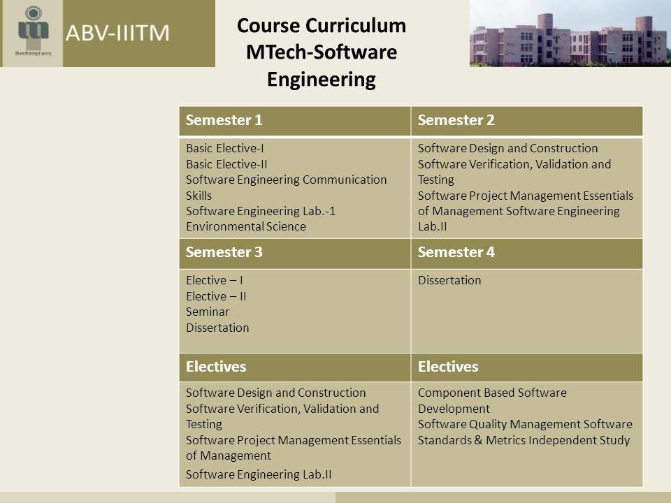 MTech-Software Engineering