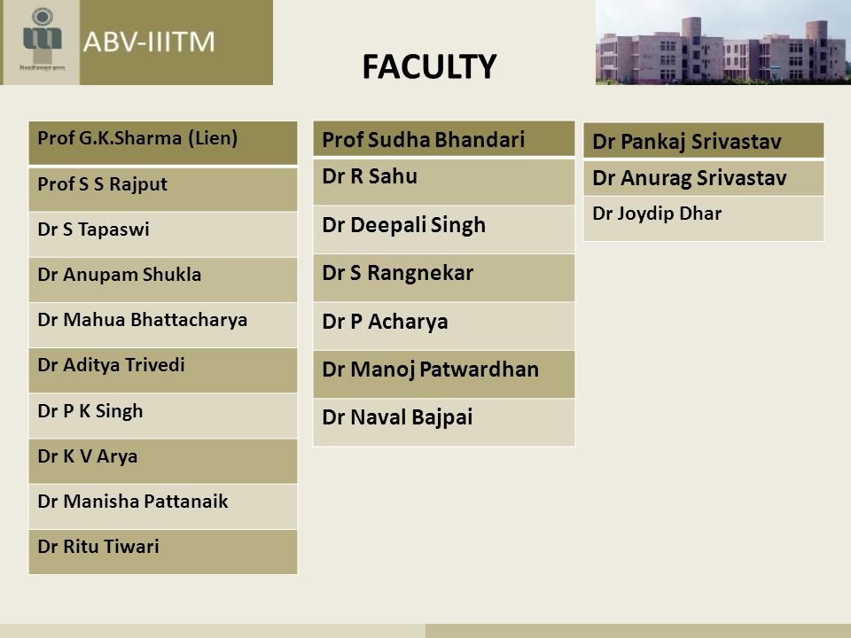 FACULTY Dr Pankaj Srivastav Prof Sudha Bhandari Dr Anurag Srivastav
