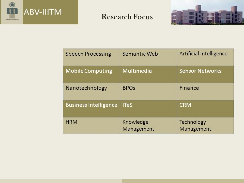Research Focus Speech Processing Semantic Web Mobile Computing
