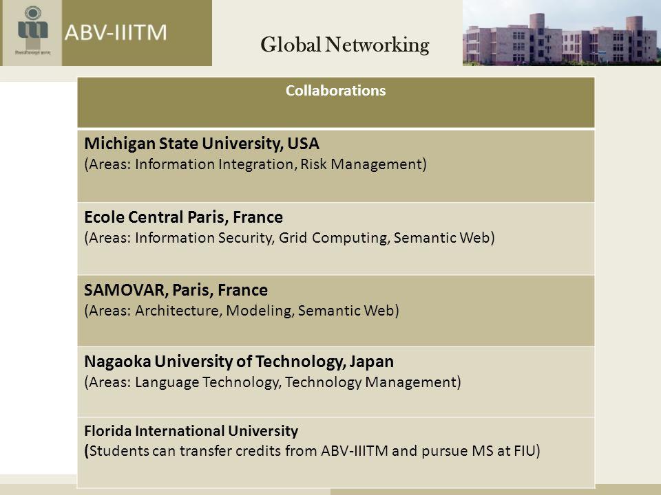 Global Networking Michigan State University, USA